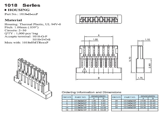 1018 Series Connectors